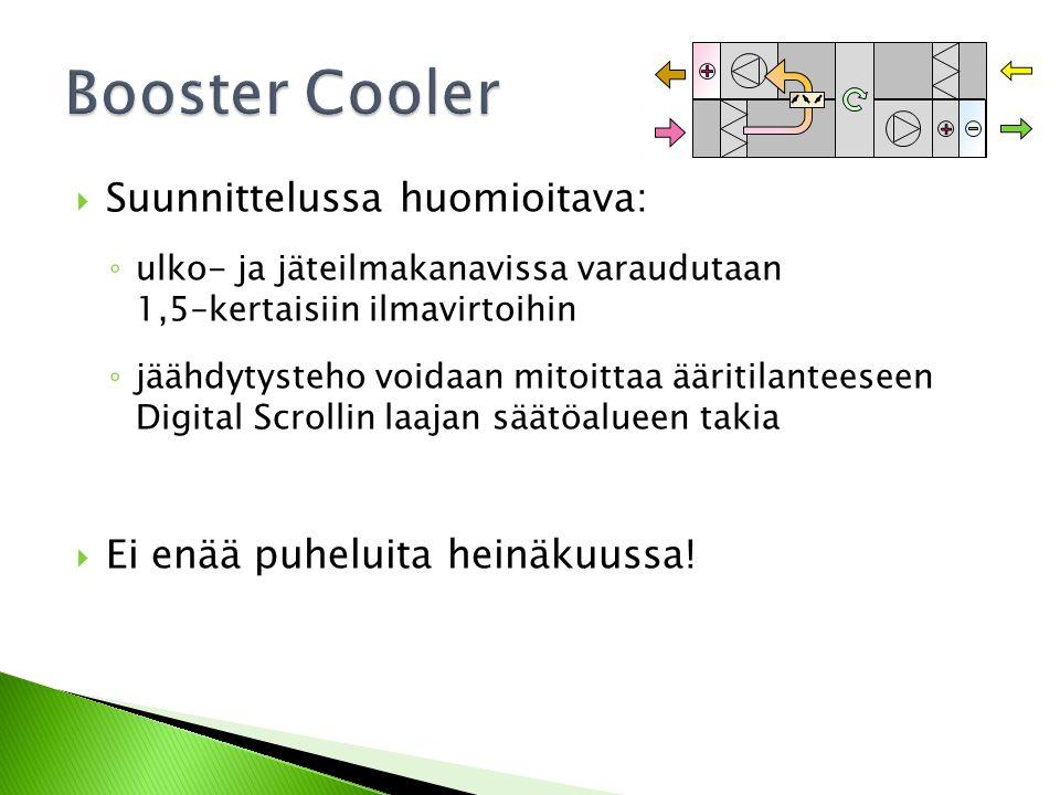 Booster Cooler Suunnittelussa huomioitava: