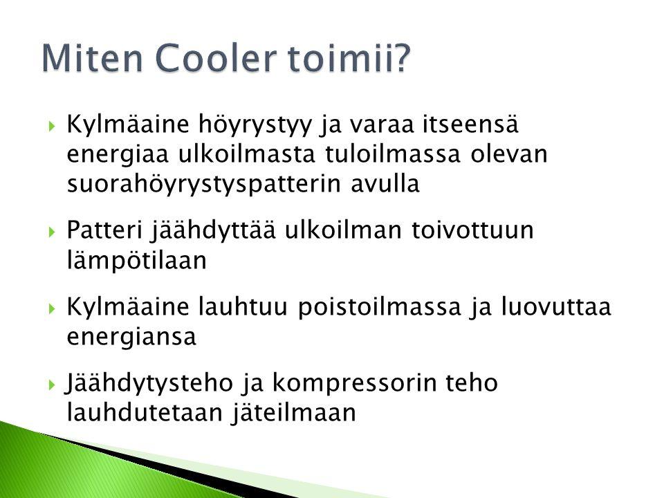 Miten Cooler toimii Kylmäaine höyrystyy ja varaa itseensä energiaa ulkoilmasta tuloilmassa olevan suorahöyrystyspatterin avulla.