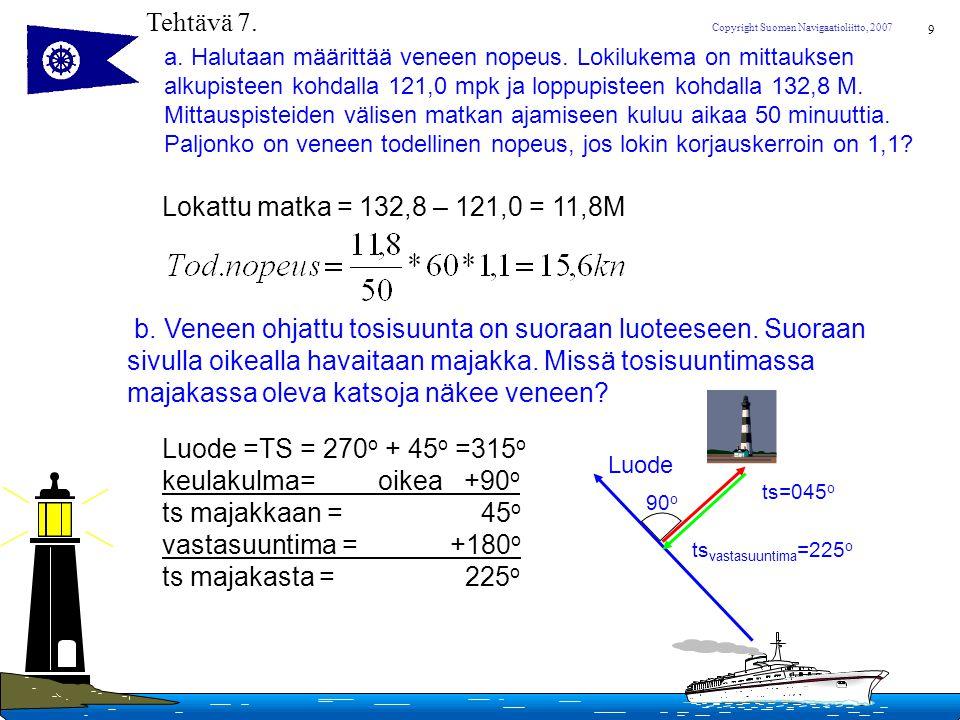 b. Veneen ohjattu tosisuunta on suoraan luoteeseen. Suoraan