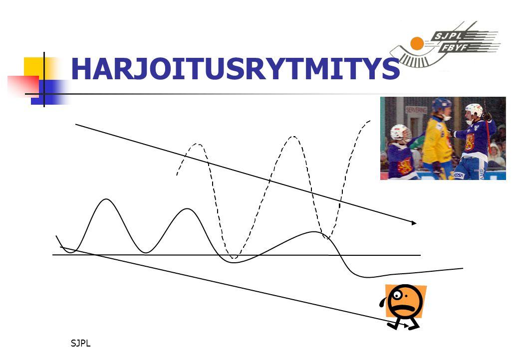 HARJOITUSRYTMITYS SJPL