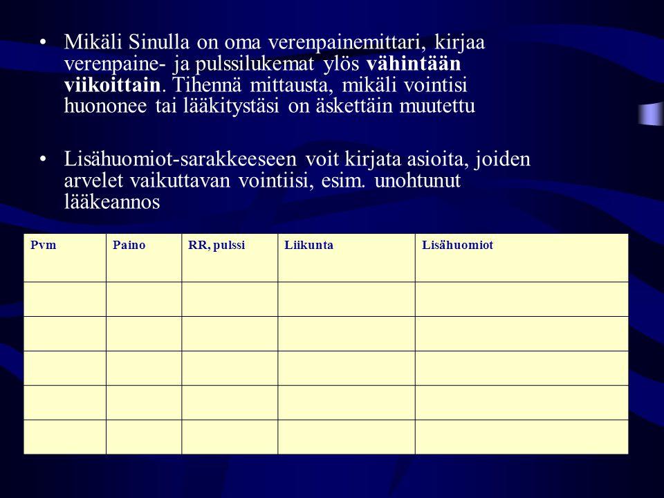 Sydämen vajaatoimintapotilaan liikuntaohjauksen hoitoketju Pohjois-Savossa Leena Meinilä. - ppt ...