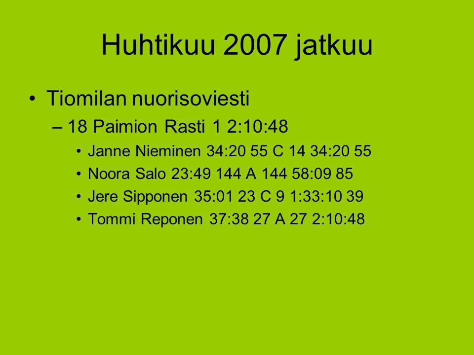 Huhtikuu 2007 jatkuu Tiomilan nuorisoviesti 18 Paimion Rasti 1 2:10:48