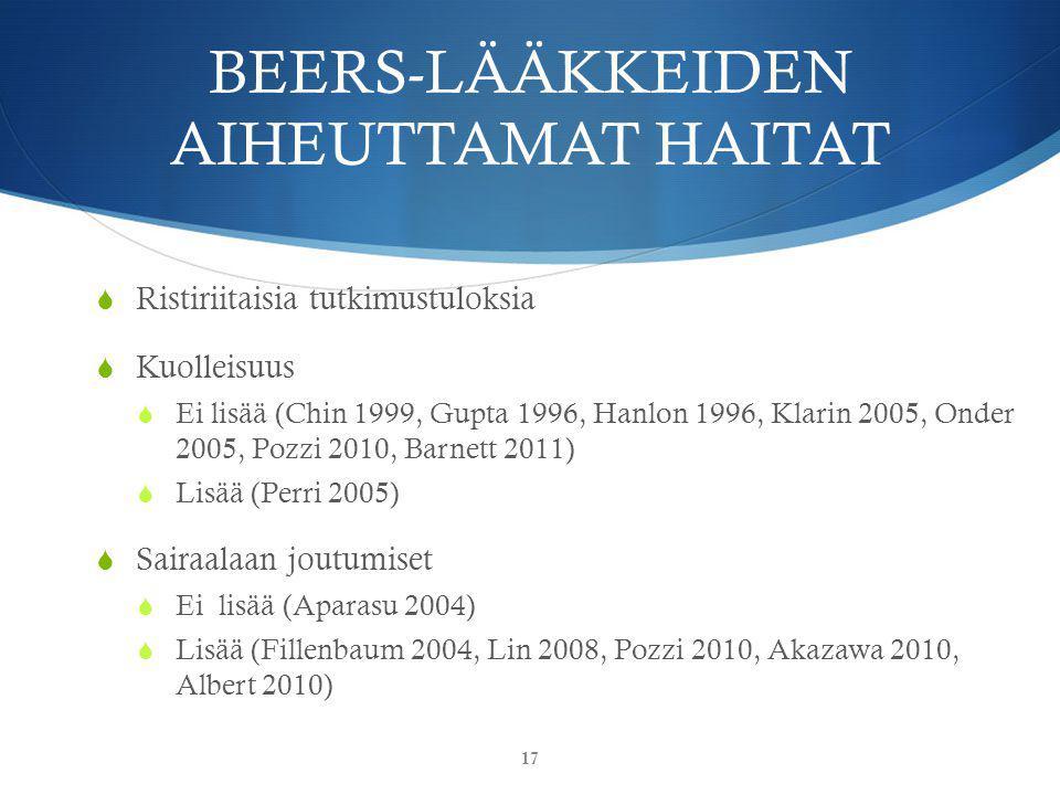 BEERS-LÄÄKKEIDEN AIHEUTTAMAT HAITAT