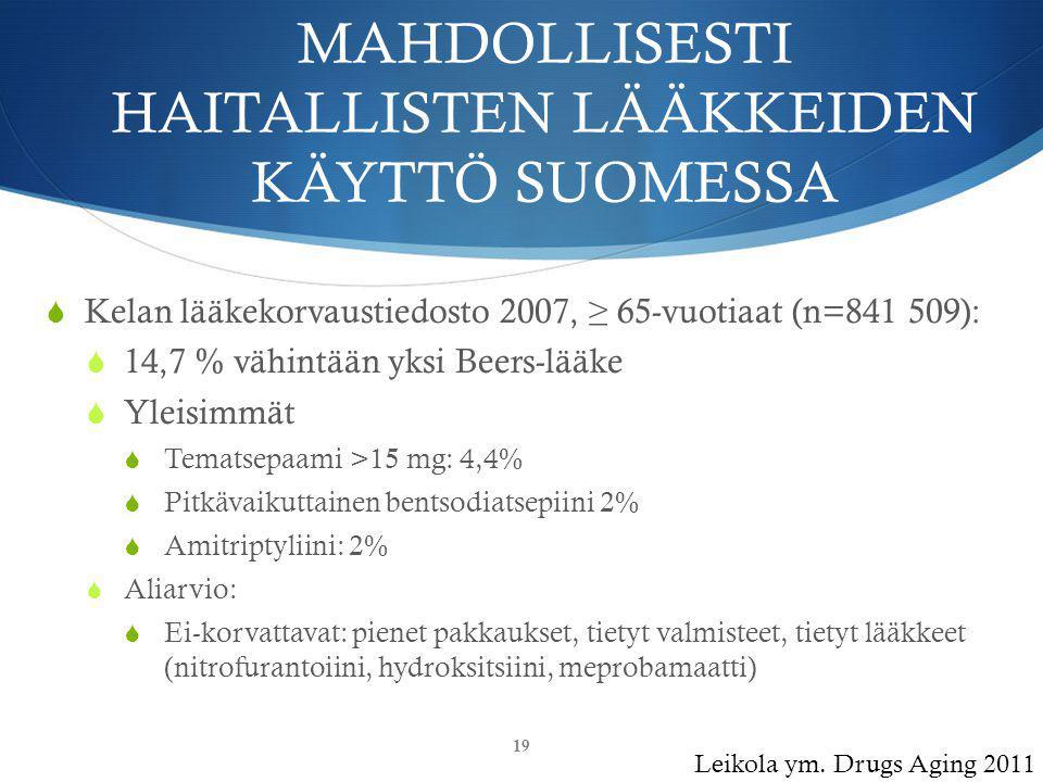 MAHDOLLISESTI HAITALLISTEN LÄÄKKEIDEN KÄYTTÖ SUOMESSA