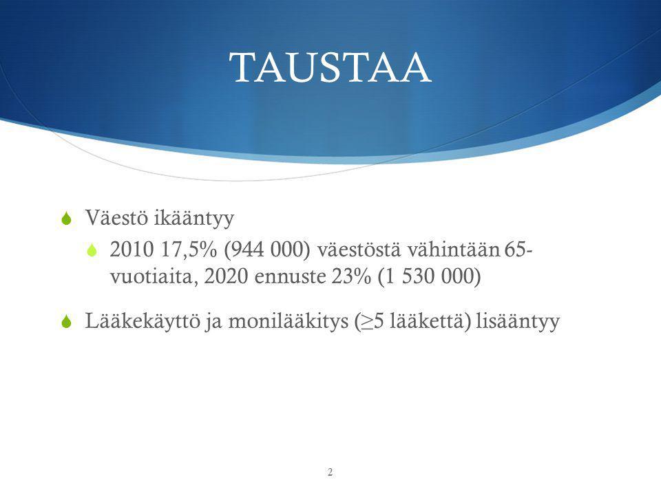 TAUSTAA Väestö ikääntyy