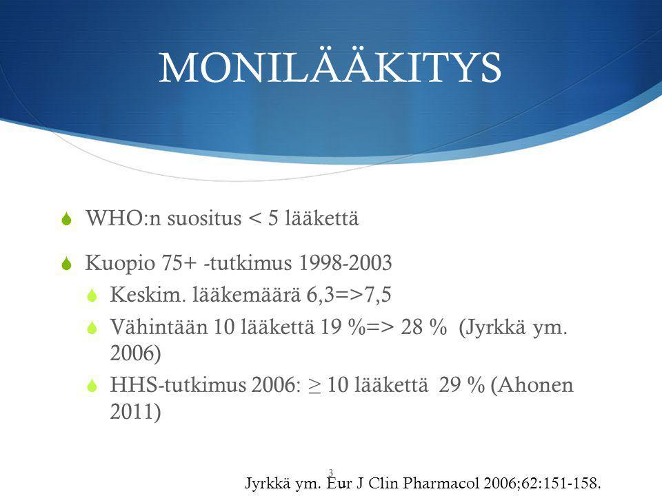 MONILÄÄKITYS WHO:n suositus < 5 lääkettä