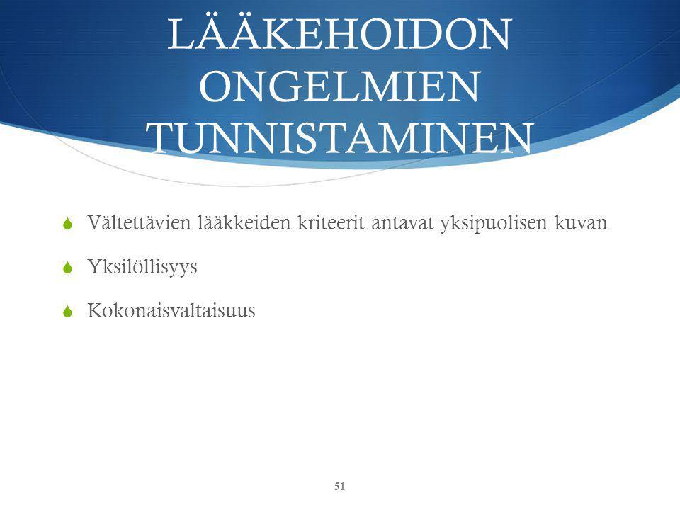 LÄÄKEHOIDON ONGELMIEN TUNNISTAMINEN