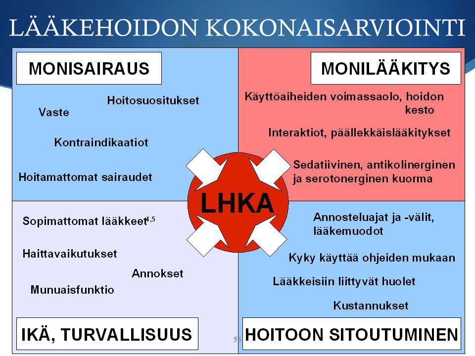 LÄÄKEHOIDON KOKONAISARVIOINTI