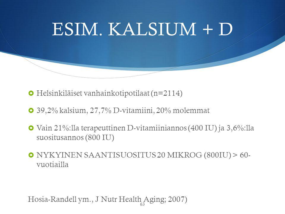 ESIM. KALSIUM + D Helsinkiläiset vanhainkotipotilaat (n=2114)