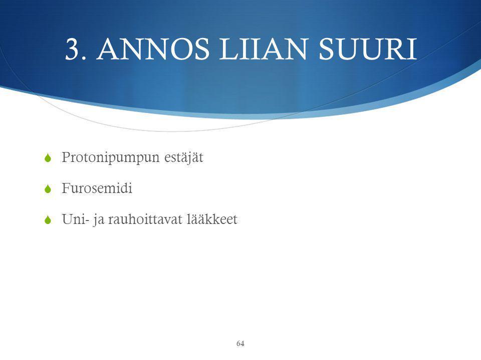 3. ANNOS LIIAN SUURI Protonipumpun estäjät Furosemidi