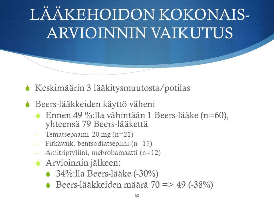 LÄÄKEHOIDON KOKONAIS-ARVIOINNIN VAIKUTUS