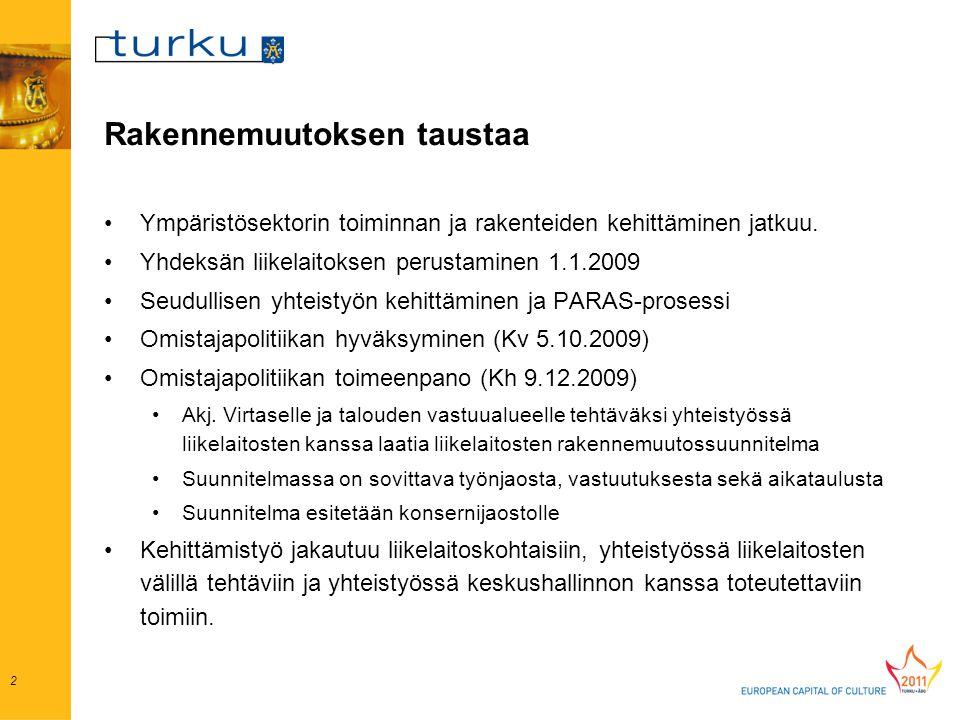 osakeyhtiön perustaminen Savonlinna