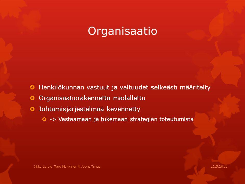Organisaatio Henkilökunnan vastuut ja valtuudet selkeästi määritelty