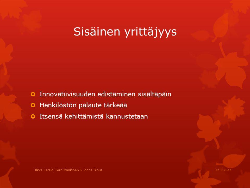 Sisäinen yrittäjyys Innovatiivisuuden edistäminen sisältäpäin