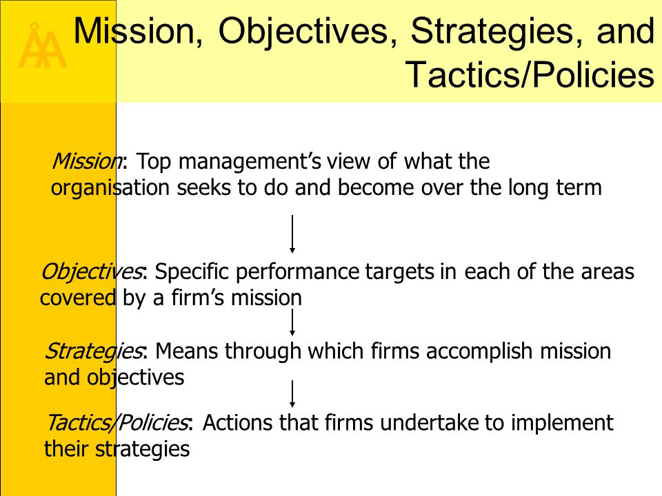 How to differentiate goals, objectives, strategies, and tactics