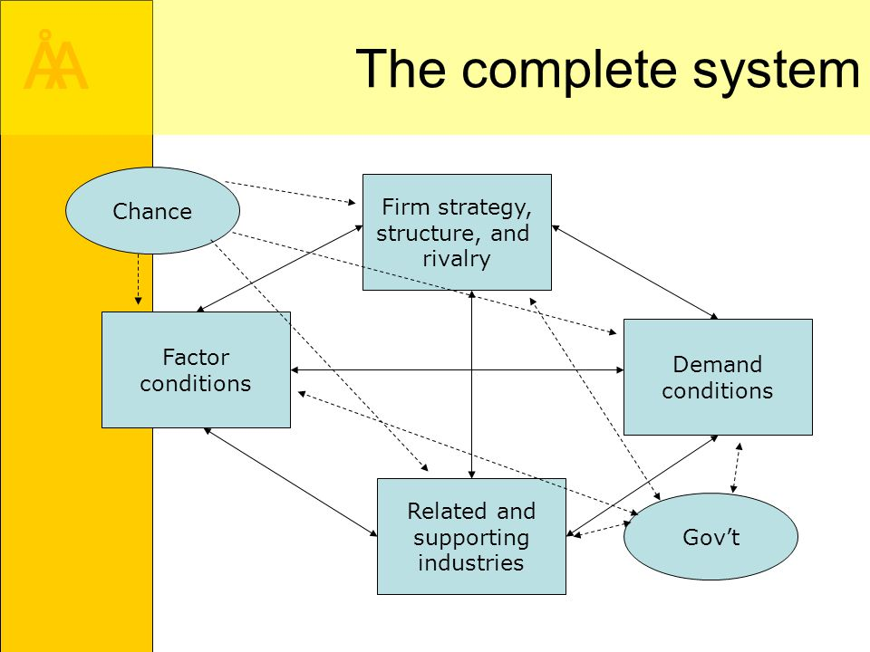 firms strategy and structure Pronged inquiry of the present study: (1) what is the effect of strategic and organizational fit between merging firms on their post m&a survival chances and (2) do the surviving firms that emerge out of m&as have a proclivity toward an acquisitive growth strategy.