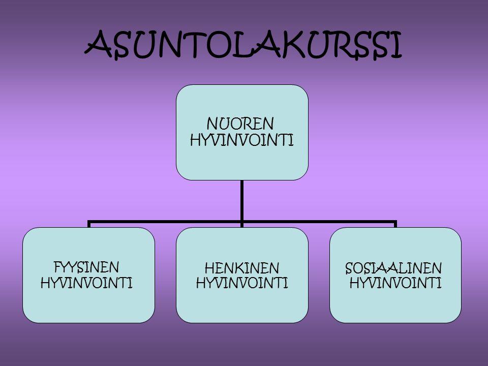 ASUNTOLAKURSSI
