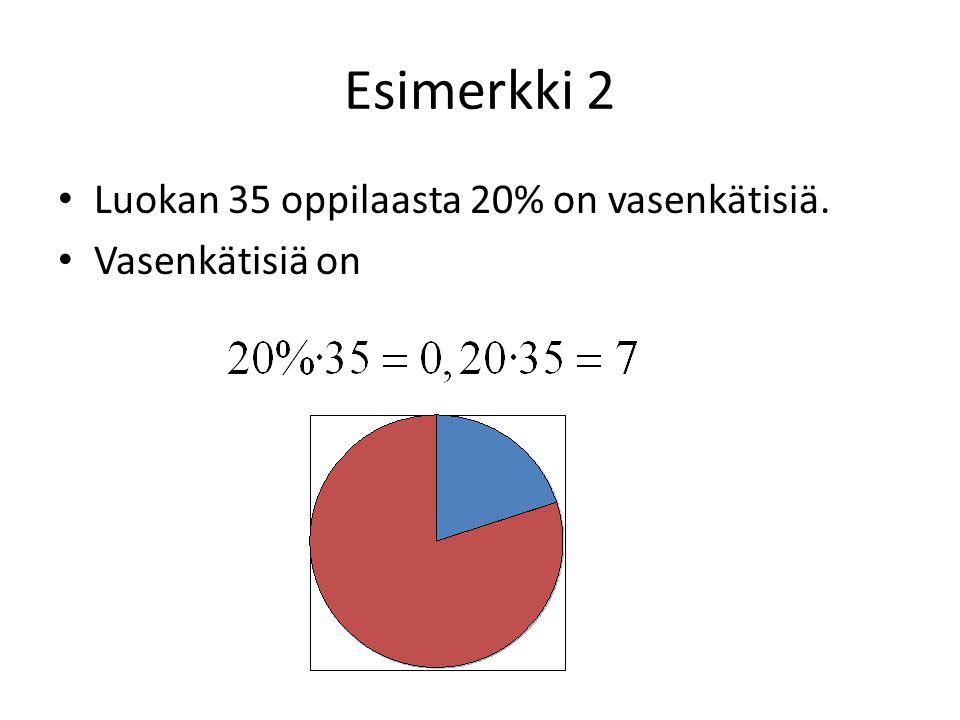 Esimerkki 2 Luokan 35 oppilaasta 20% on vasenkätisiä. Vasenkätisiä on