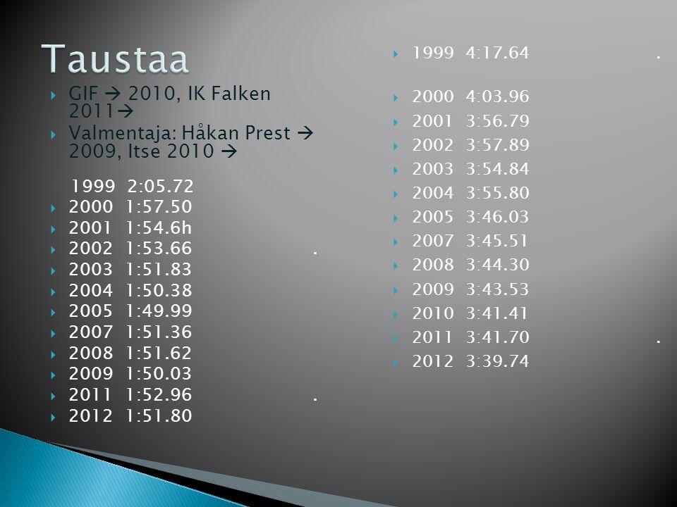 Taustaa GIF  2010, IK Falken 2011