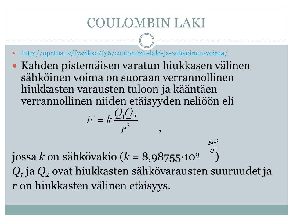 COULOMBIN LAKI http://opetus.tv/fysiikka/fy6/coulombin-laki-ja-sahkoinen-voima/