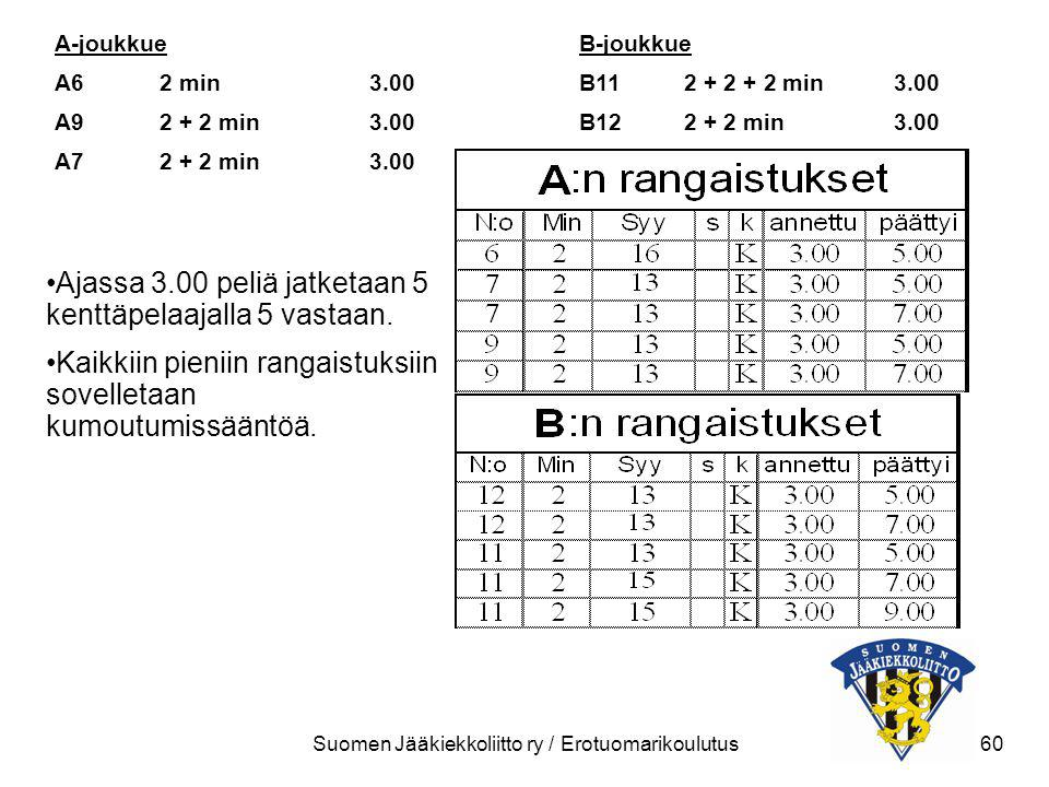 Suomen Jääkiekkoliitto ry / Erotuomarikoulutus