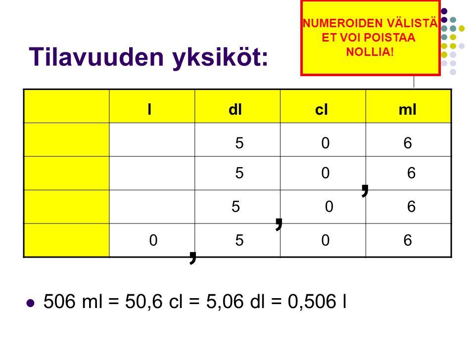 , , , Tilavuuden yksiköt: 506 ml = 50,6 cl = 5,06 dl = 0,506 l l dl cl