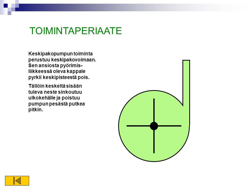 TOIMINTAPERIAATE Keskipakopumpun toiminta perustuu keskipakovoimaan. Sen ansiosta pyörimis-liikkeessä oleva kappale pyrkii keskipisteestä pois.