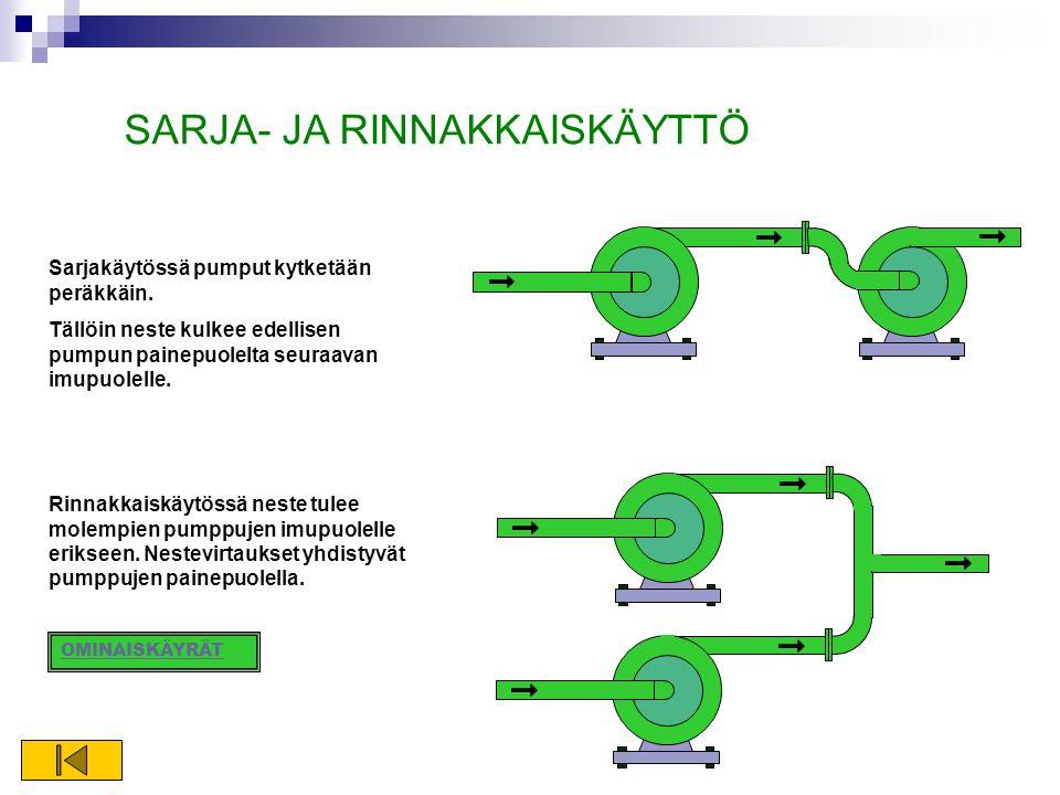 SARJA- JA RINNAKKAISKÄYTTÖ