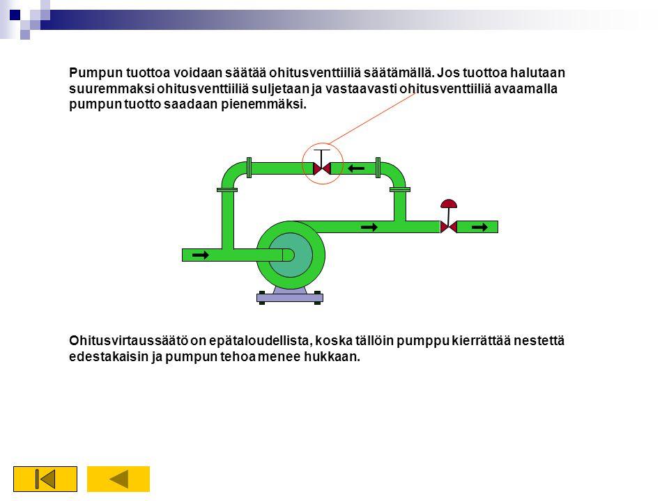 Pumpun tuottoa voidaan säätää ohitusventtiiliä säätämällä