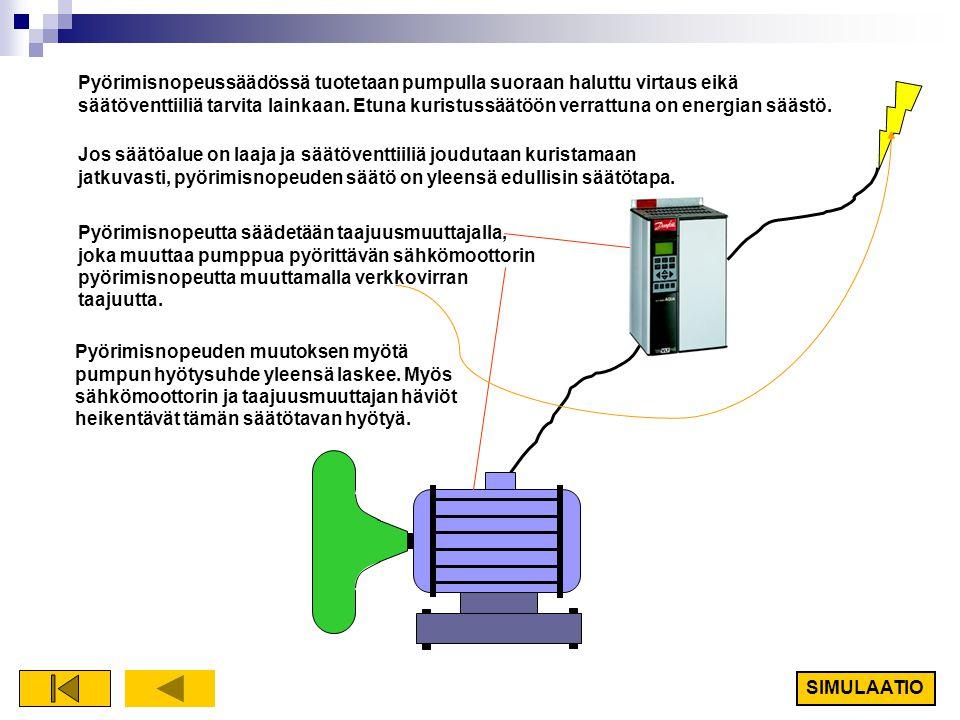 Pyörimisnopeussäädössä tuotetaan pumpulla suoraan haluttu virtaus eikä säätöventtiiliä tarvita lainkaan. Etuna kuristussäätöön verrattuna on energian säästö.