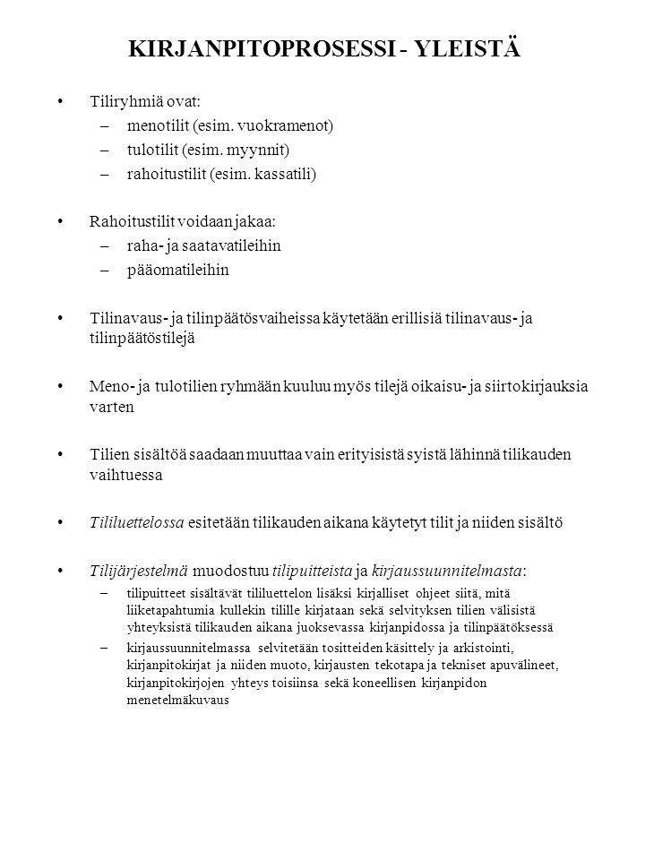 KIRJANPITOPROSESSI - YLEISTÄ