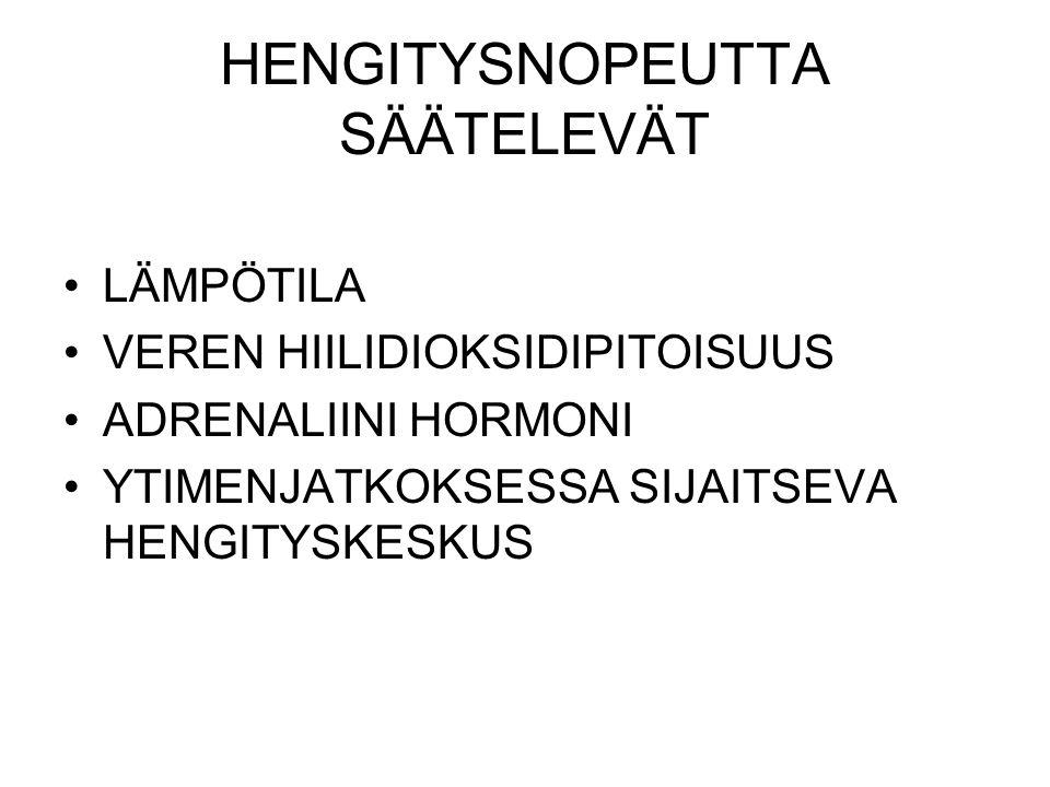 HENGITYSNOPEUTTA SÄÄTELEVÄT
