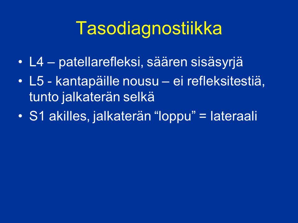 Tasodiagnostiikka L4 – patellarefleksi, säären sisäsyrjä