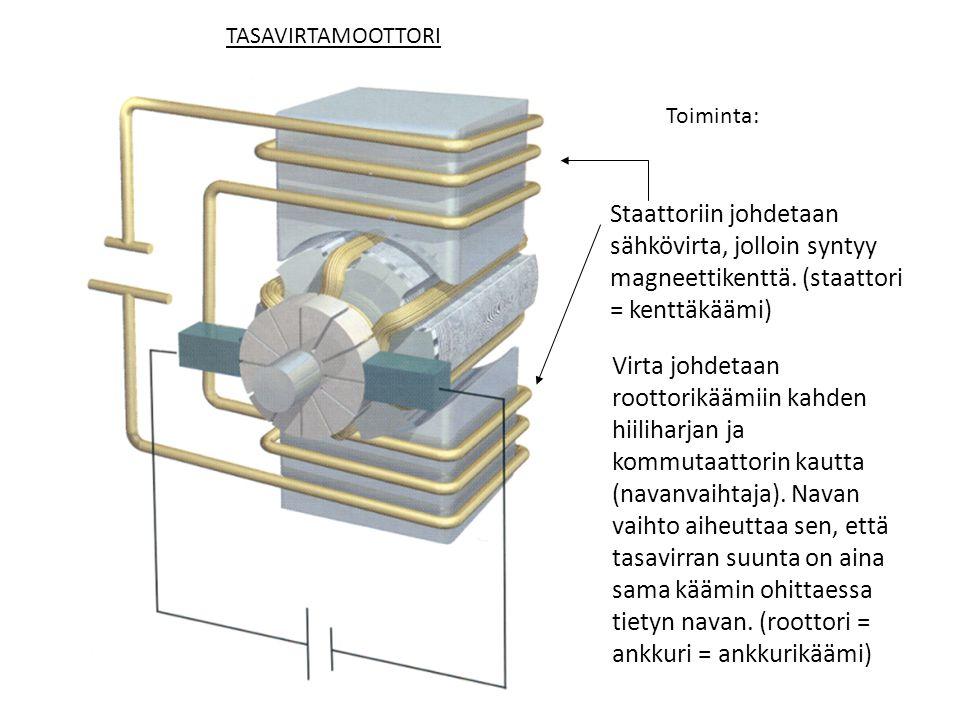 TASAVIRTAMOOTTORI Toiminta: Staattoriin johdetaan sähkövirta, jolloin syntyy magneettikenttä. (staattori = kenttäkäämi)