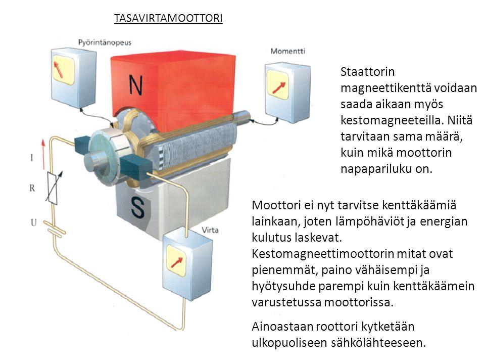 Ainoastaan roottori kytketään ulkopuoliseen sähkölähteeseen.