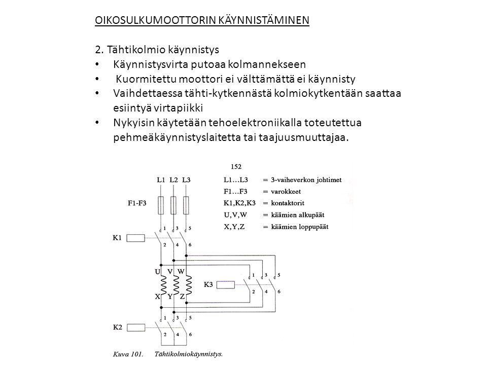 OIKOSULKUMOOTTORIN KÄYNNISTÄMINEN