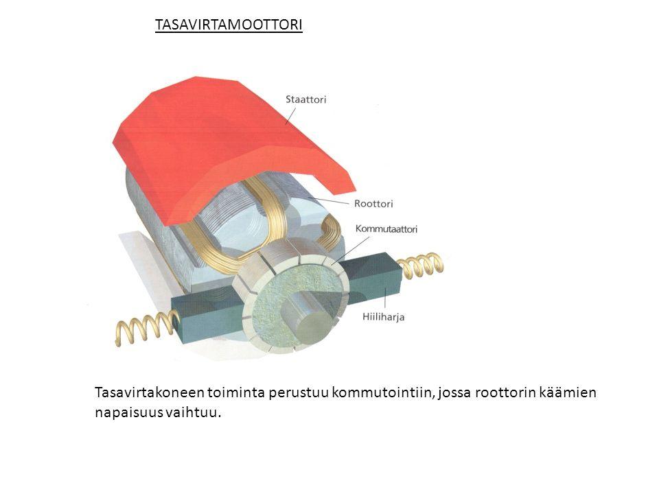 TASAVIRTAMOOTTORI Tasavirtakoneen toiminta perustuu kommutointiin, jossa roottorin käämien napaisuus vaihtuu.