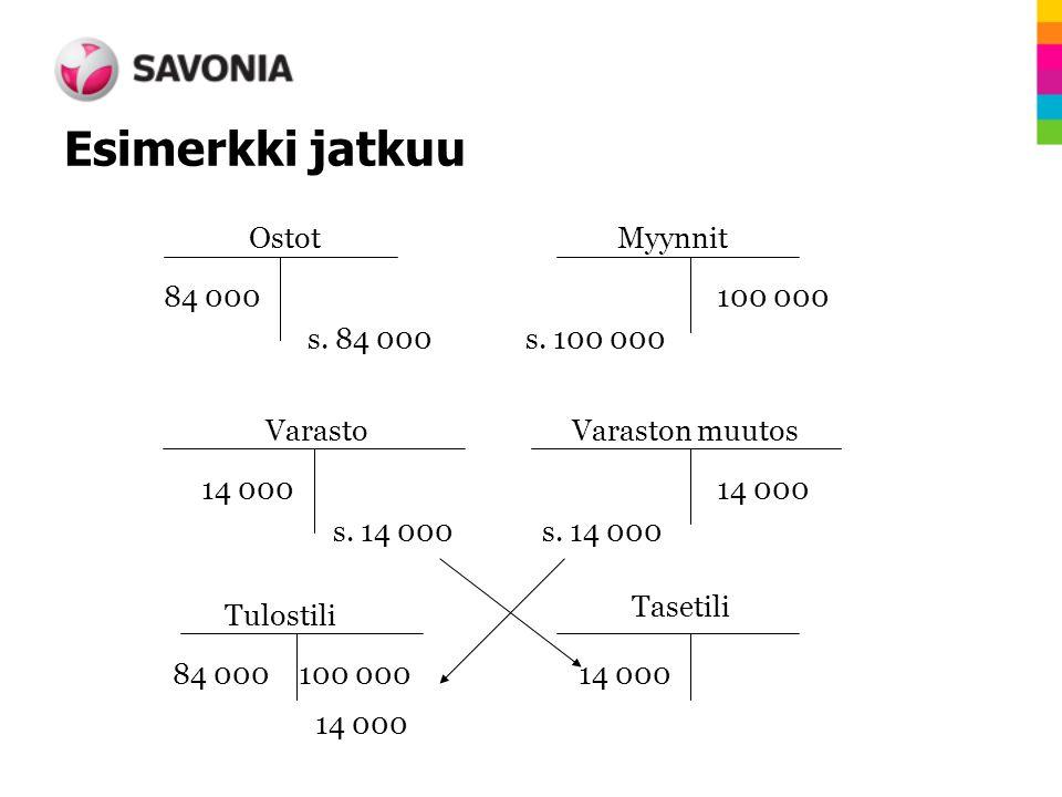 Esimerkki jatkuu Ostot Myynnit 84 000 100 000 s. 84 000 s. 100 000