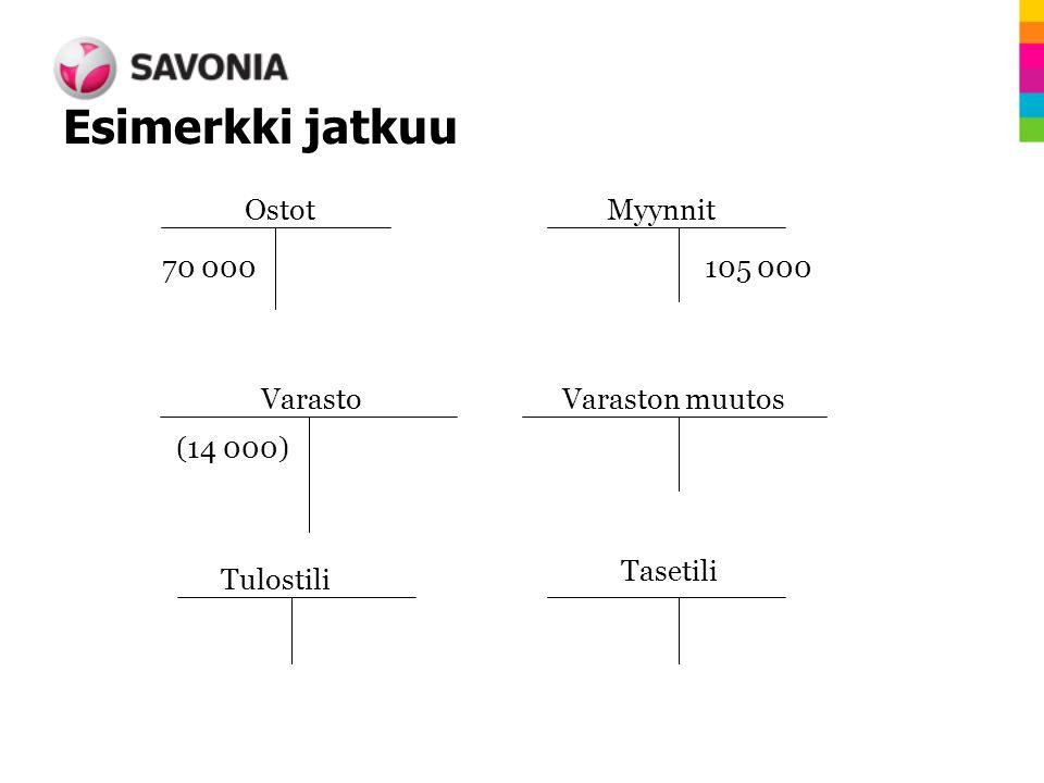 Esimerkki jatkuu Ostot Myynnit 70 000 105 000 Varasto Varaston muutos