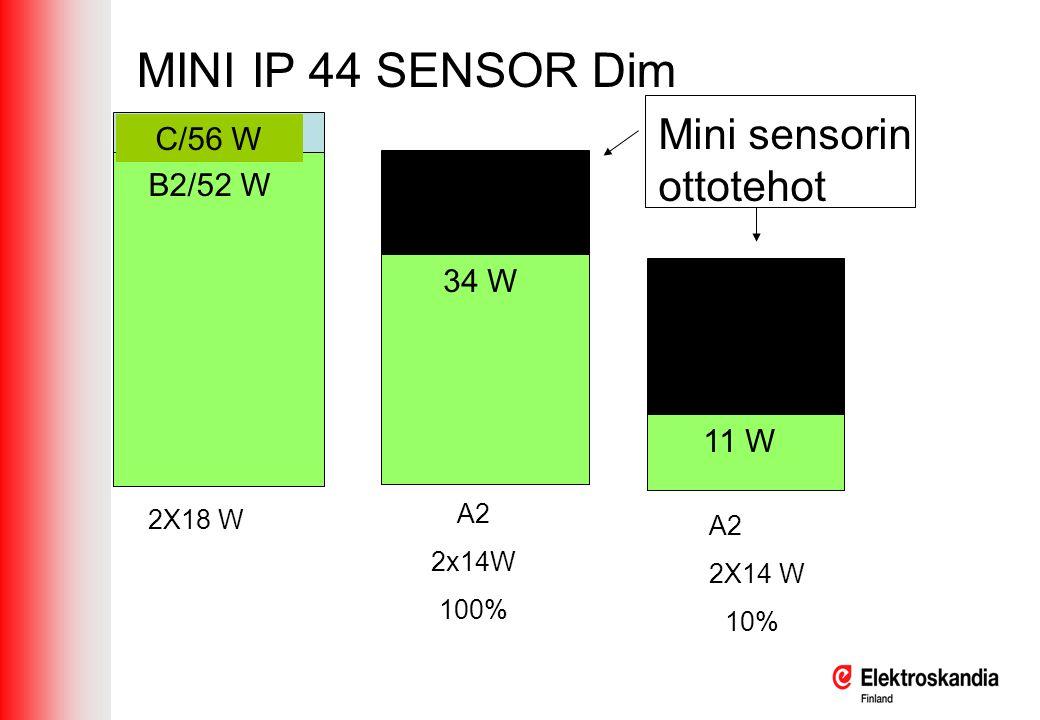 MINI IP 44 SENSOR Dim Mini sensorin ottotehot C/56 W B2/52 W 34 W 11 W