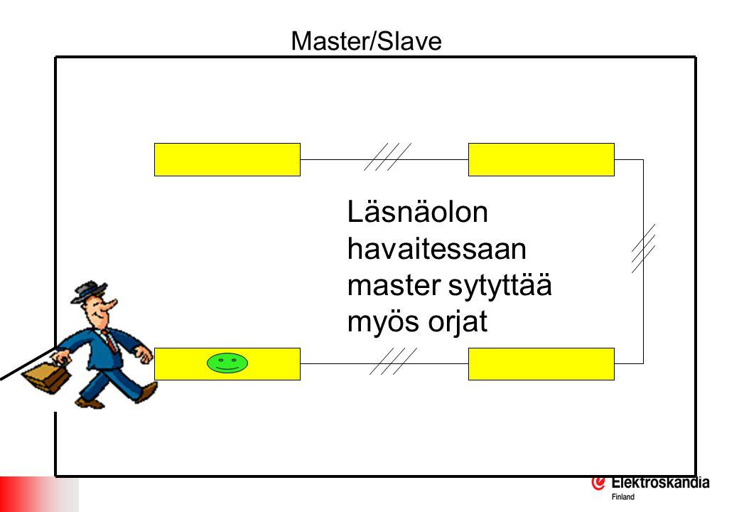 Läsnäolon havaitessaan master sytyttää myös orjat