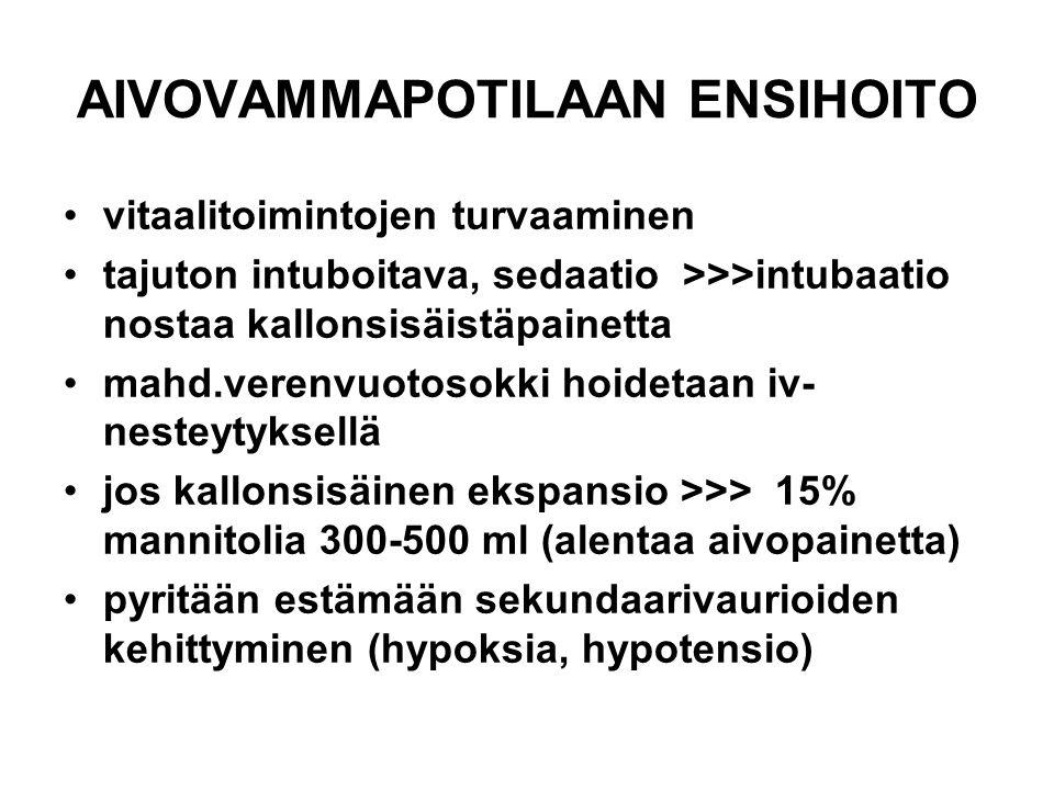 AIVOVAMMAPOTILAAN ENSIHOITO