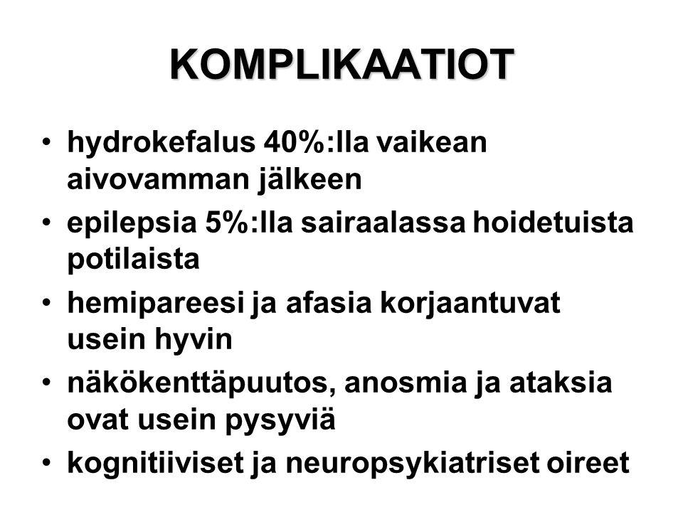 KOMPLIKAATIOT hydrokefalus 40%:lla vaikean aivovamman jälkeen