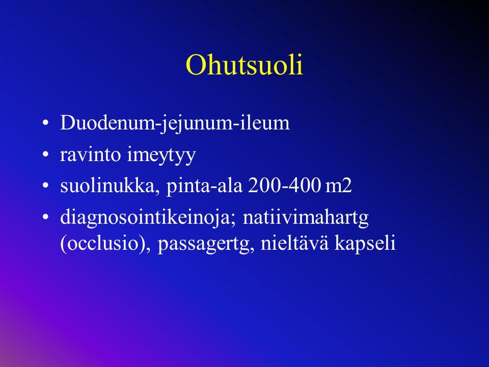 Ohutsuoli Duodenum-jejunum-ileum ravinto imeytyy