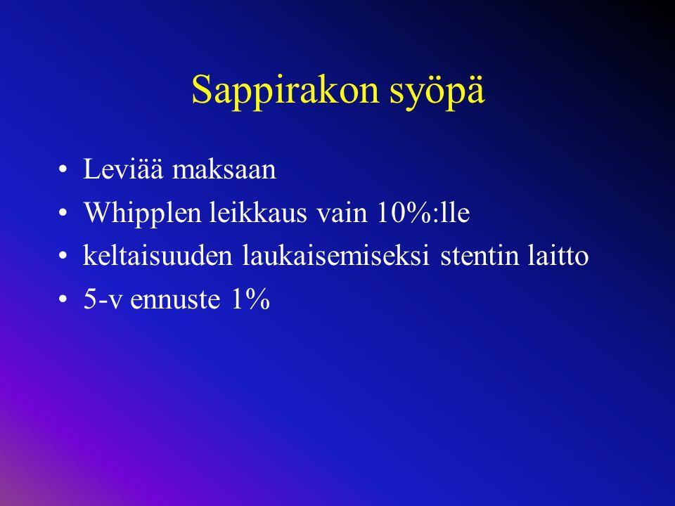 Sappirakon syöpä Leviää maksaan Whipplen leikkaus vain 10%:lle