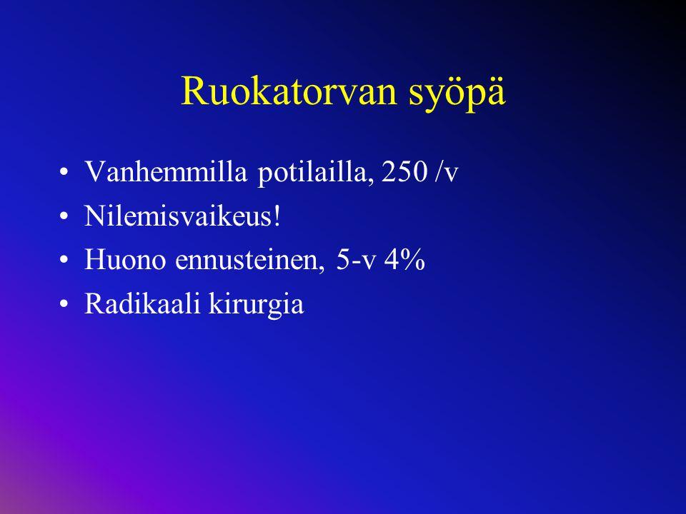 Ruokatorvan syöpä Vanhemmilla potilailla, 250 /v Nilemisvaikeus!