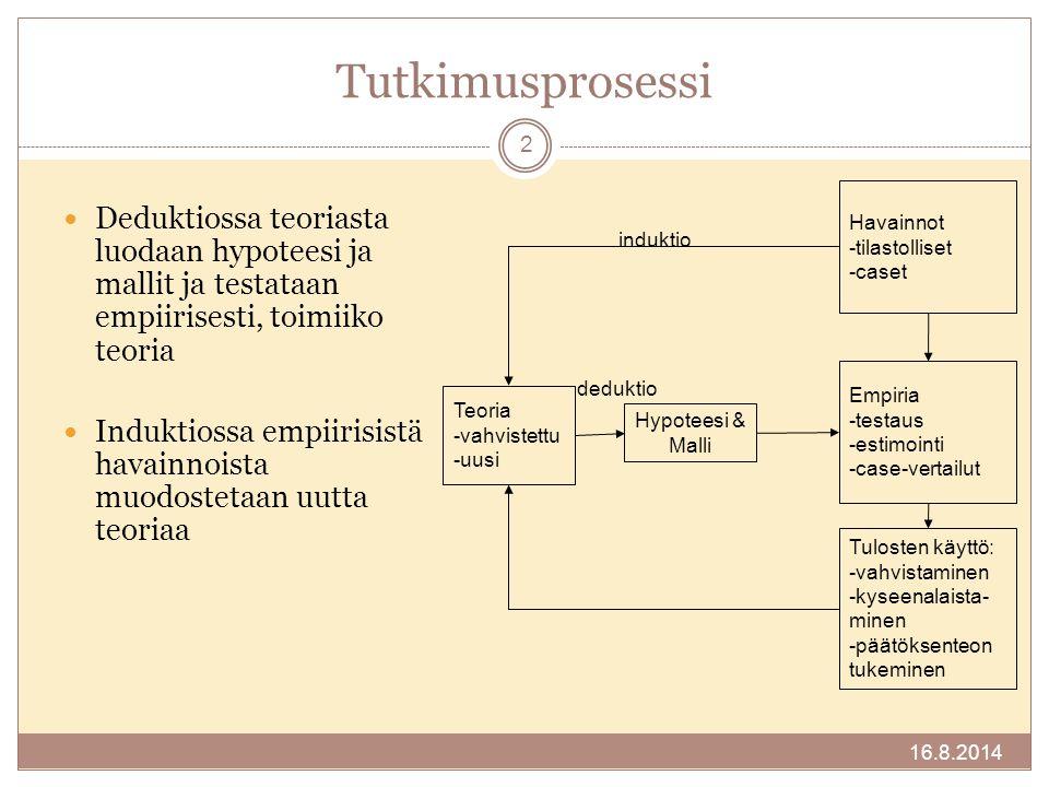 Tutkimusprosessi Havainnot. -tilastolliset. -caset. Empiria. -testaus. -estimointi. -case-vertailut.