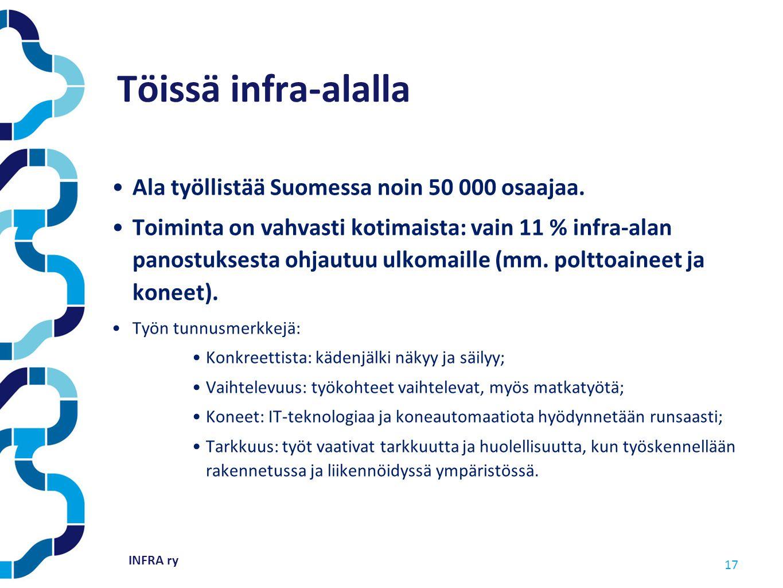 Töissä infra-alalla Ala työllistää Suomessa noin 50 000 osaajaa.