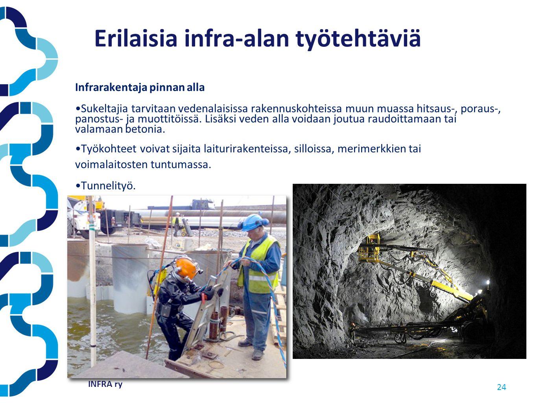 Erilaisia infra-alan työtehtäviä