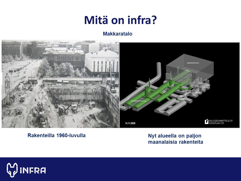 Mitä on infra Makkaratalo Rakenteilla 1960-luvulla